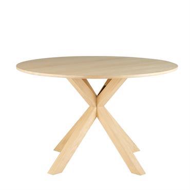 Le bois de ce meuble est certifié PEFC. Ce label garantit que le bois est issu dune forêt gérée de façon responsable : vous aussi, participez à la préservation des ...