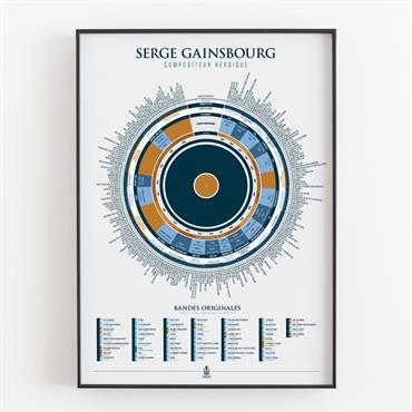 Affiche d'art l'infographie de Gainsbourg