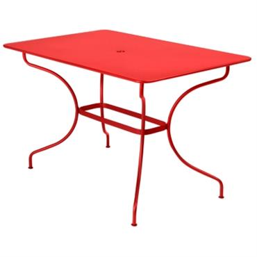 Table rect